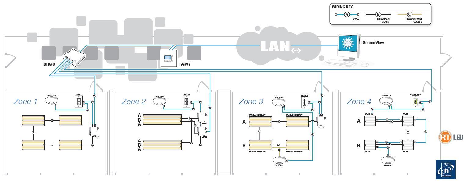 hight resolution of nlight network lighting control 2014 acuity brands lighting inc pdfnlight network backbone definition the