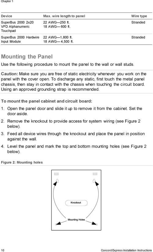 small resolution of diagram wiring iti concord