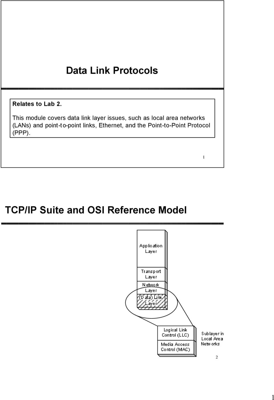 medium resolution of ethernet and the point to point protocol ppp