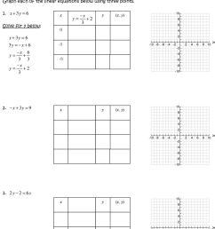 Worksheet A5: Slope Intercept Form - PDF Free Download [ 1282 x 960 Pixel ]