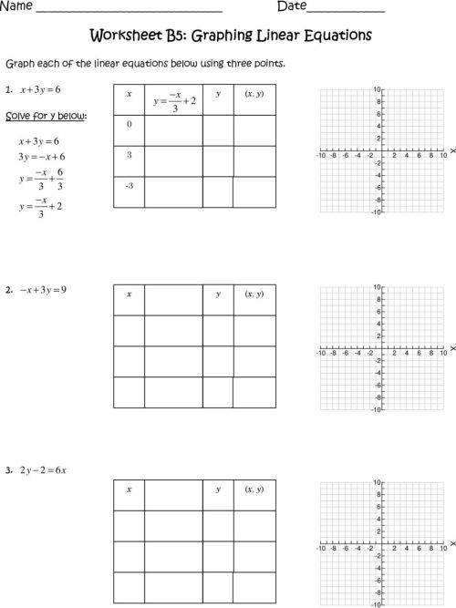 small resolution of Worksheet A5: Slope Intercept Form - PDF Free Download