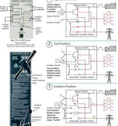 asco 7000 series power transfer switches pdf asco byp isolation transfer switch wiring diagram on  [ 960 x 1296 Pixel ]