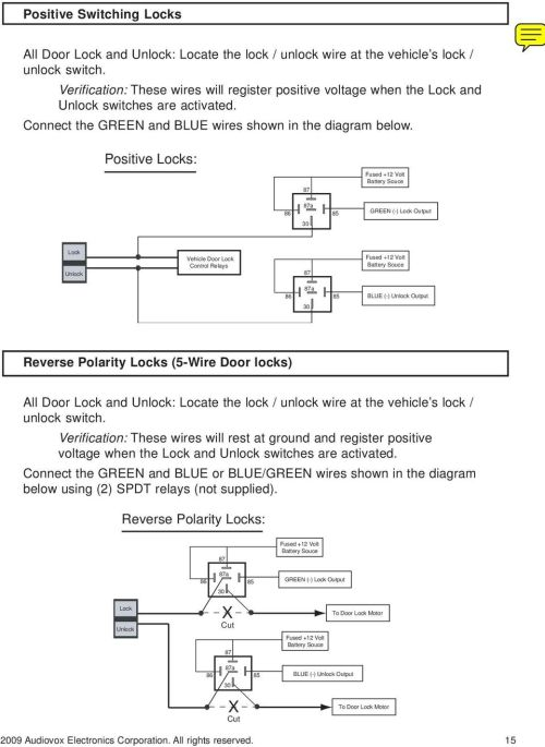 small resolution of  relay 12v 30a wiring diagram positive locks 87 fused 12 volt battery souce 87a 86 85 green