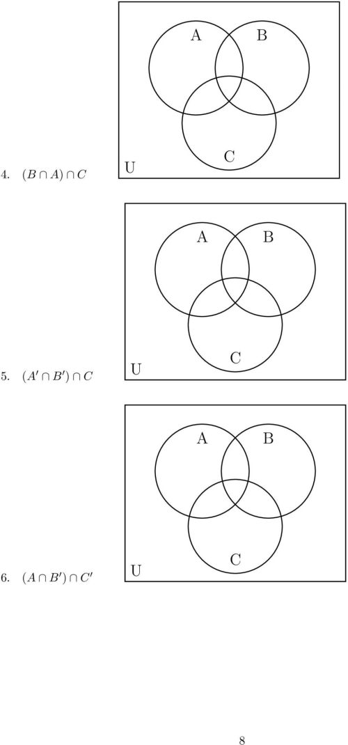 small resolution of  the cardinal number formula for any two sets and n n n n examples 1 se the numerals representing the cardinalities in the venn diagrams