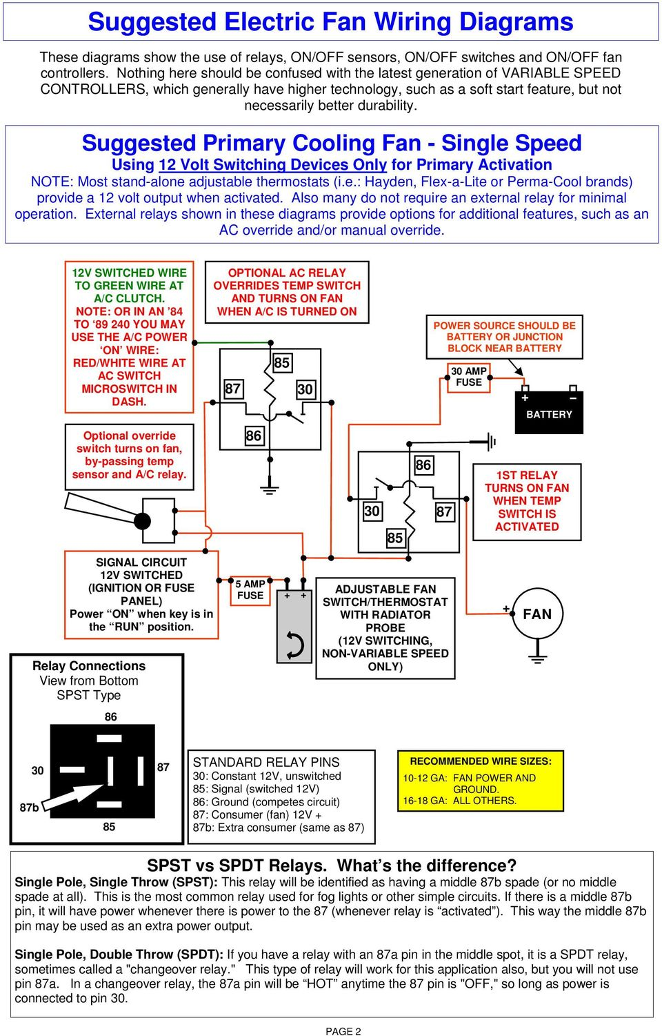 medium resolution of similiar flex a lite fan wiring keywords flex a lite fan controller wiring diagram flex all