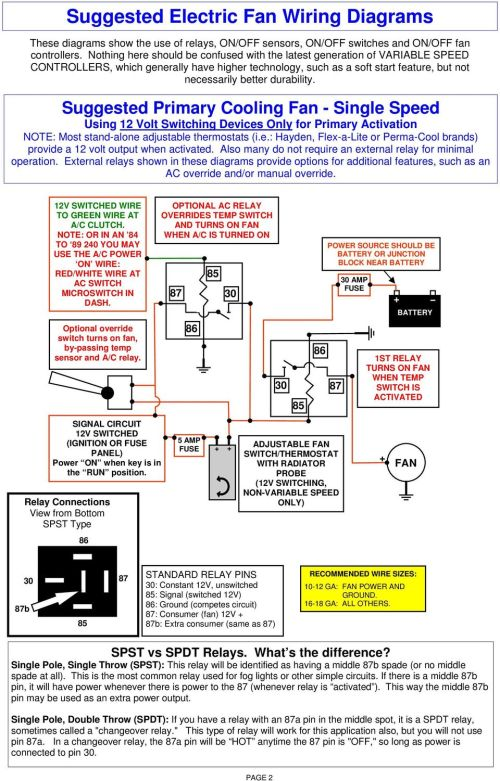 small resolution of similiar flex a lite fan wiring keywords flex a lite fan controller wiring diagram flex all