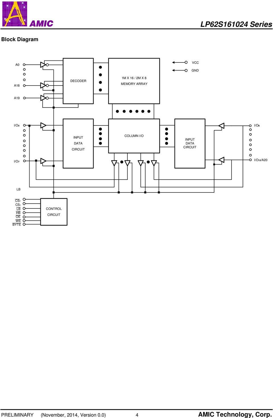 medium resolution of circuit i o7 i o15 a20 lb cs1 cs2 lb hb oe we