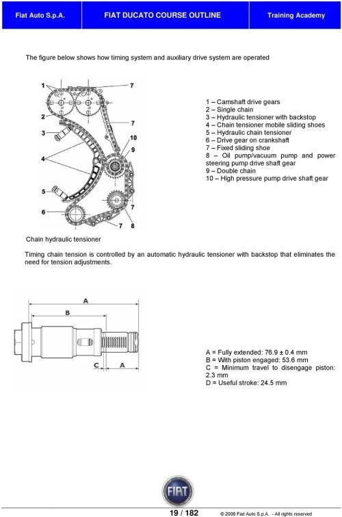small resolution of fiat ducato 3 0 wiring diagram