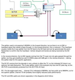 home dstv smart lnb wiring diagram page 2 remember to confirm that the heartbeat remote relayed commands are being received by the sd [ 960 x 1487 Pixel ]