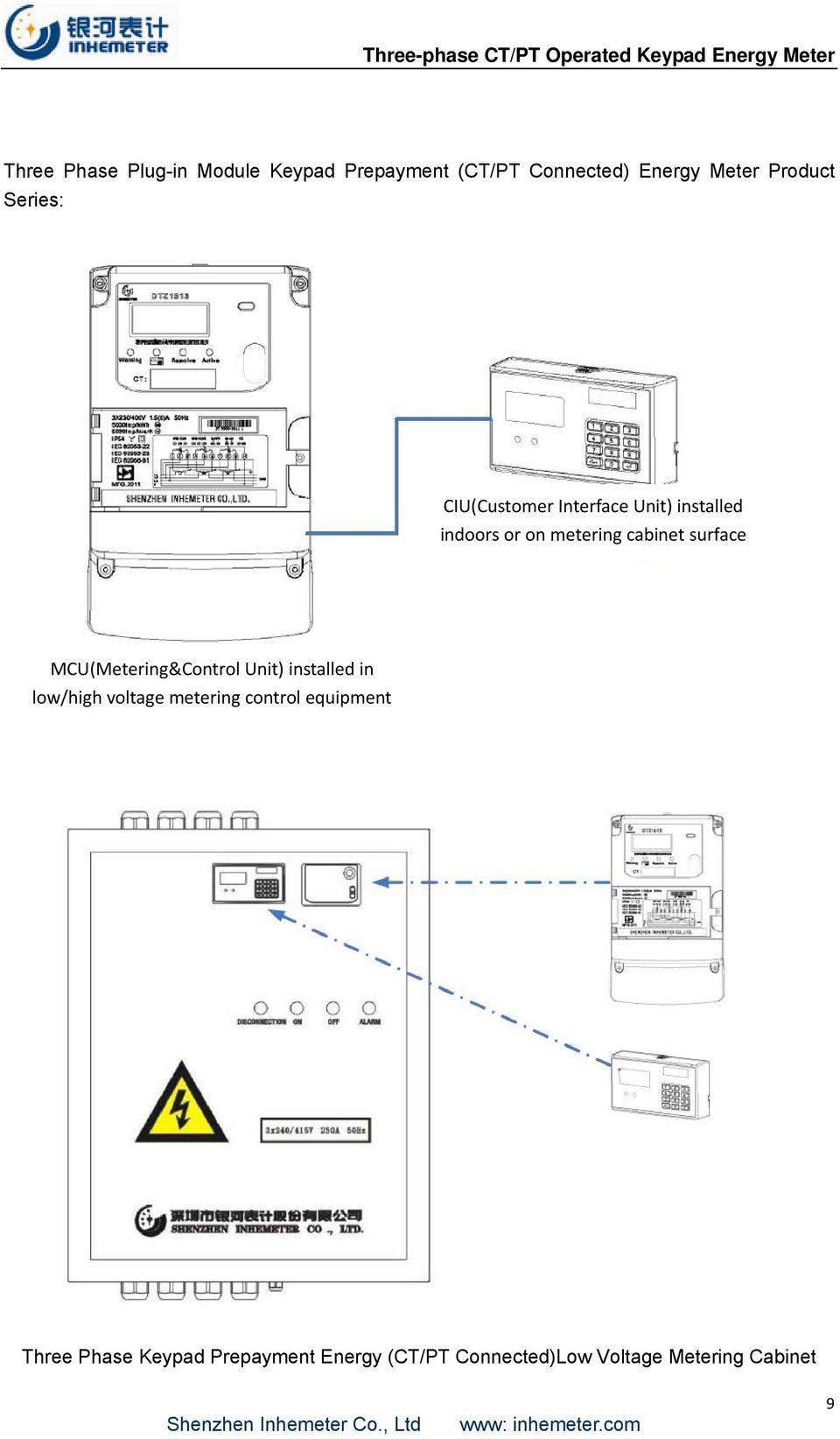 medium resolution of surface mcu metering control unit installed in low high voltage metering control