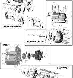 ultima 6 speed lsd manual 201 57 201 58 pdf rh docplayer net cj5 clutch diagram [ 960 x 1270 Pixel ]
