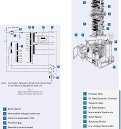 trench electric potential transformer wiring diagram wiring librarytrench electric potential transformer wiring diagram [ 960 x 1408 Pixel ]