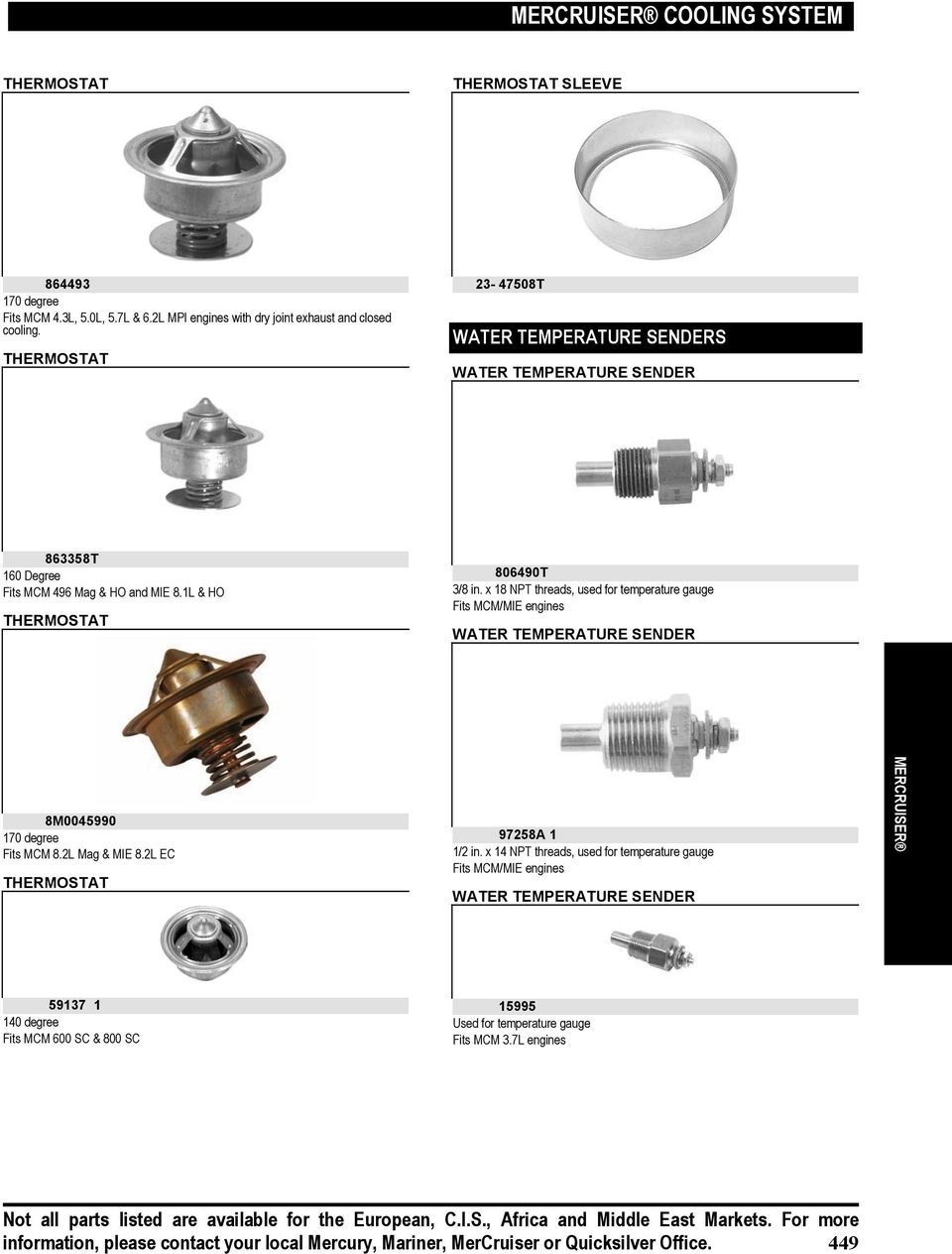 hight resolution of x 18 npt threads used for temperature gauge fits mcm mie engines water temperature