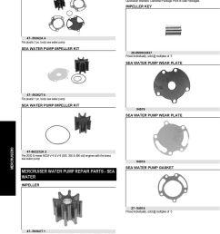 body sea water pump sea water pump impeller kit 28 8m0032837 priced individually sold [ 960 x 1264 Pixel ]