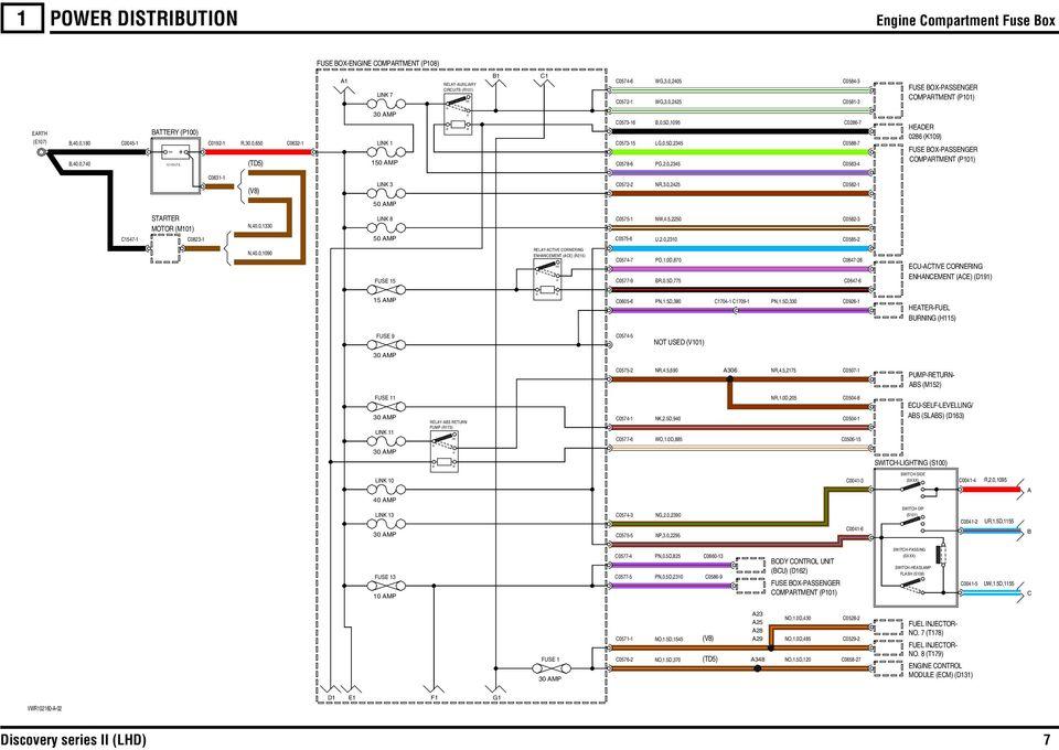 discovery 2 ace wiring diagram 2002 mitsubishi lancer es radio electrical circuit diagrams lrl 0553enx pdf 0 650 td5 c063 link 50 amp v8 3