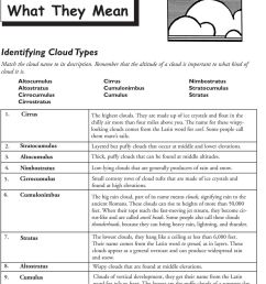 Clouds and What They Mean - PDF Free Download [ 1269 x 960 Pixel ]