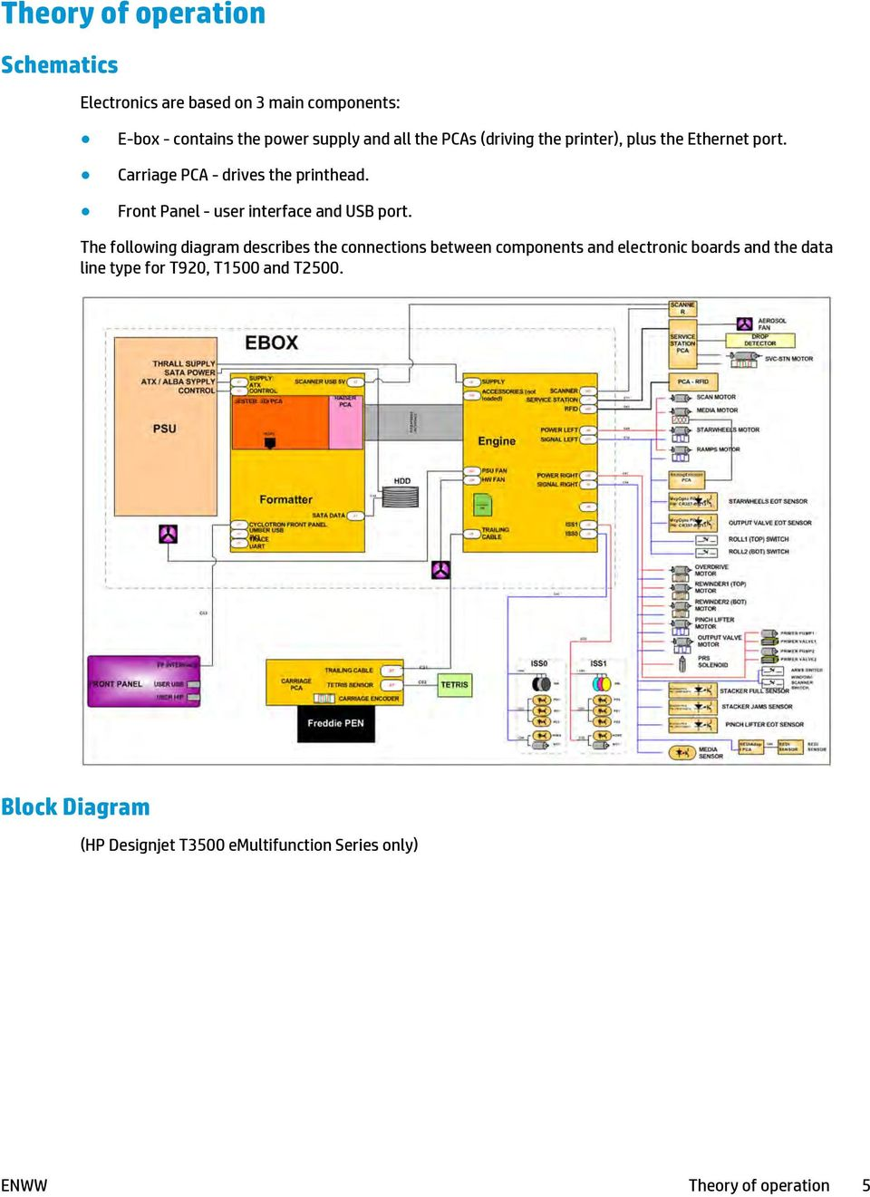 hight resolution of front panel user interface and usb port