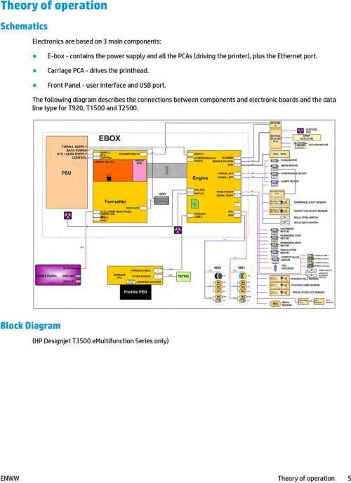 small resolution of front panel user interface and usb port