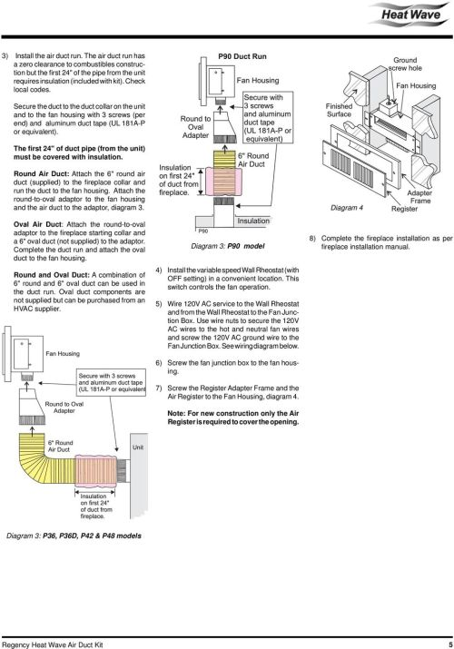 small resolution of the first 24 of duct pipe from the unit must be covered with 6 wiring diagram