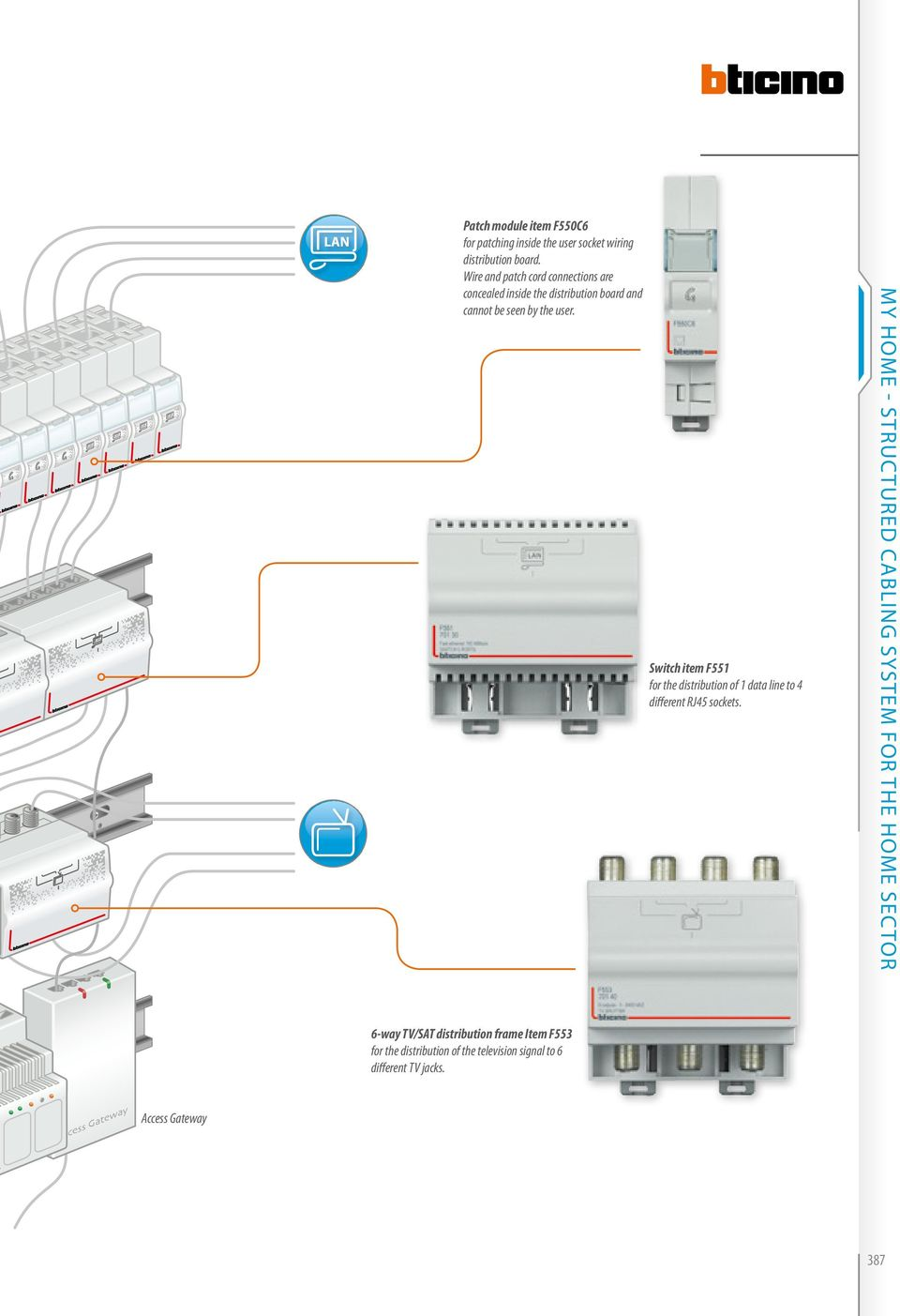 medium resolution of switch item f55 for the distribution of data line to different rj5 sockets 6 structured cabling system for the home