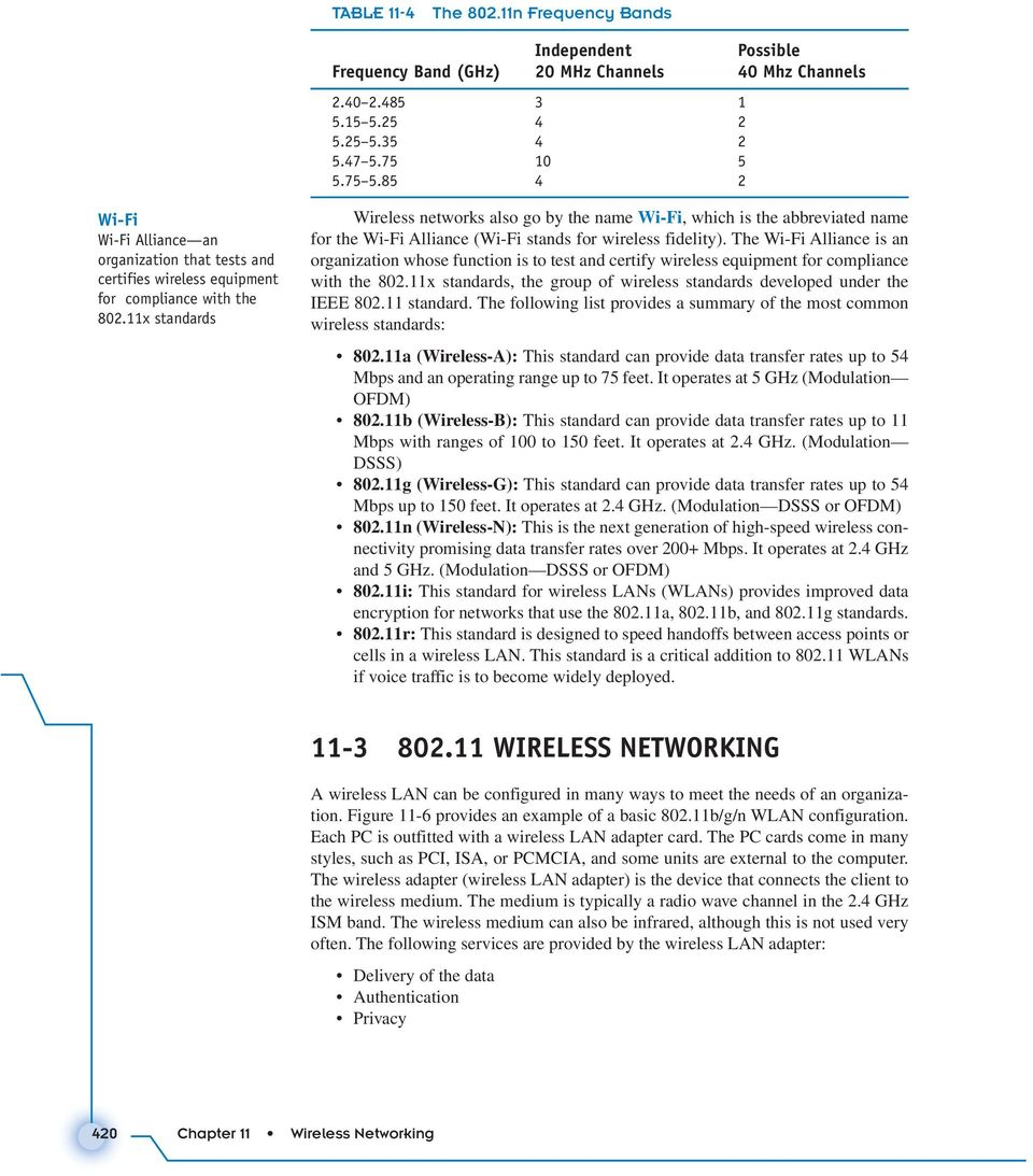 medium resolution of 11x standards wireless networks also go by the name wi fi which is the