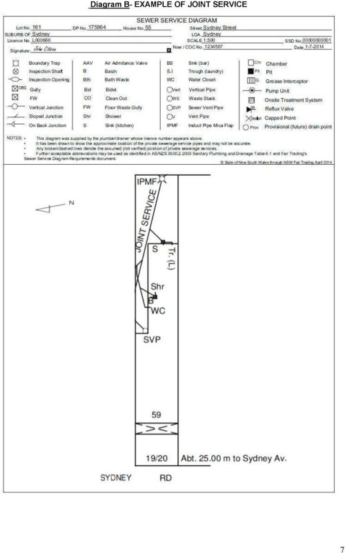 small resolution of 8 diagram c example of private sewer community title 8