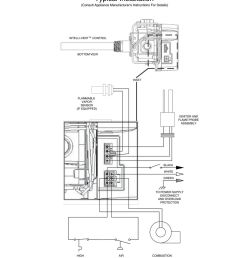 intelli vent wiring diagram typical installation consult appliance manufacturer s instructions for details intelli [ 960 x 1401 Pixel ]