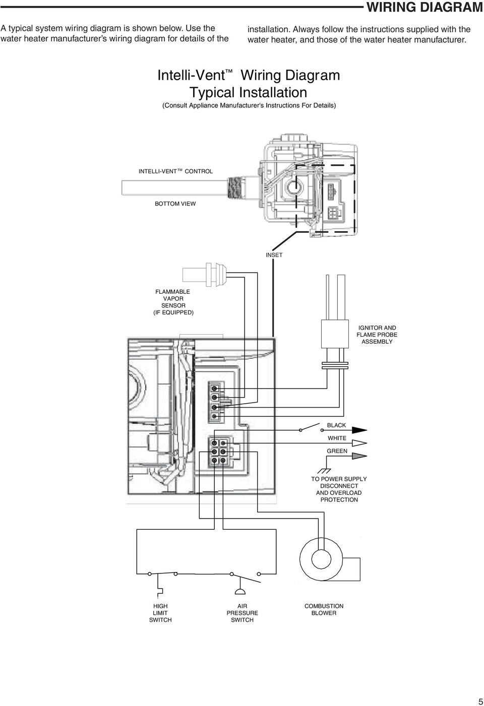 medium resolution of intelli vent wiring diagram typical installation consult appliance manufacturer s instructions for details intelli