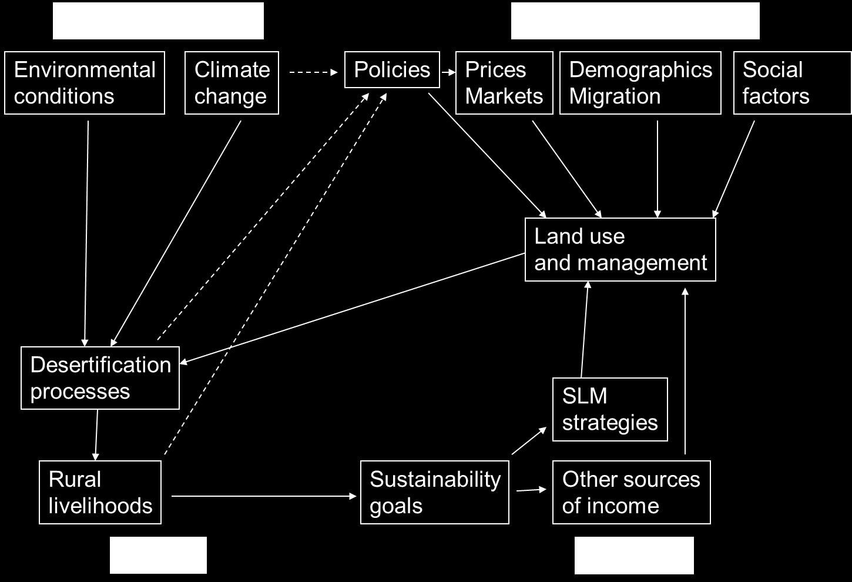 tractor trailer wiring diagram similiar mercial keywords carrier split system soil threats in europe pdf