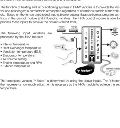 the function of heating and air conditioning systems in bmw vehicles is to provide the driver [ 960 x 1399 Pixel ]