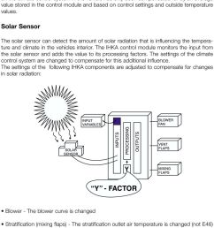 outside temperature values solar sensor the solar sensor can detect the amount of solar radiation [ 960 x 1395 Pixel ]