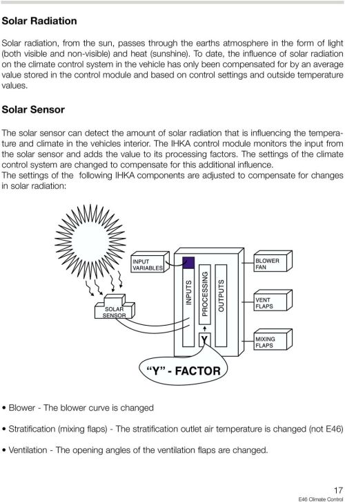 small resolution of outside temperature values solar sensor the solar sensor can detect the amount of solar radiation