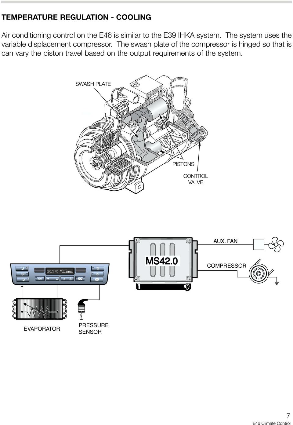 medium resolution of the swash plate of the compressor is hinged so that is can vary the piston travel