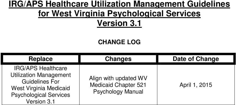 IRG/APS Healthcare Utilization Management Guidelines for