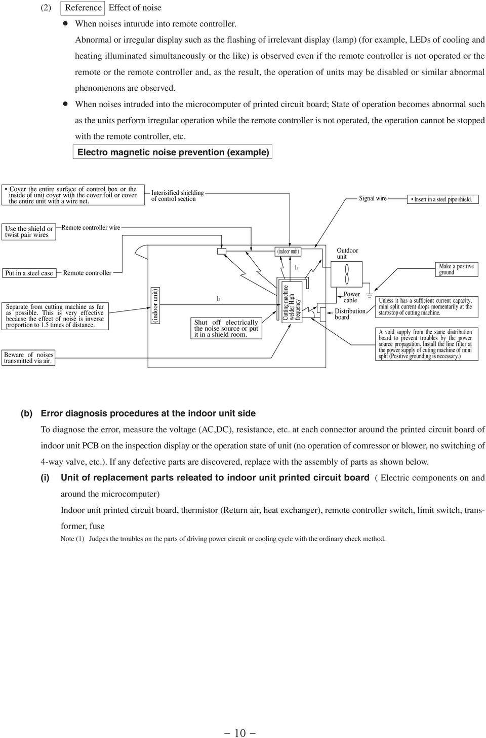 medium resolution of controller is not operated or the remote or the remote controller and as the result