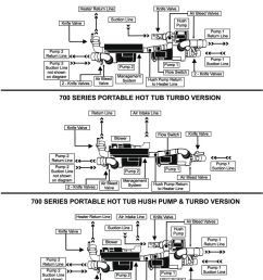 wiring diagram for beachcomber hot tub schematic diagram databasebeachcomber hot tubs owner s manual pdf wiring [ 960 x 1215 Pixel ]