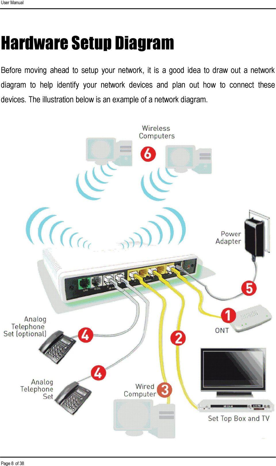 medium resolution of ethernet port 2 iptv set top box 3 ethernet port 4 wired pc 4