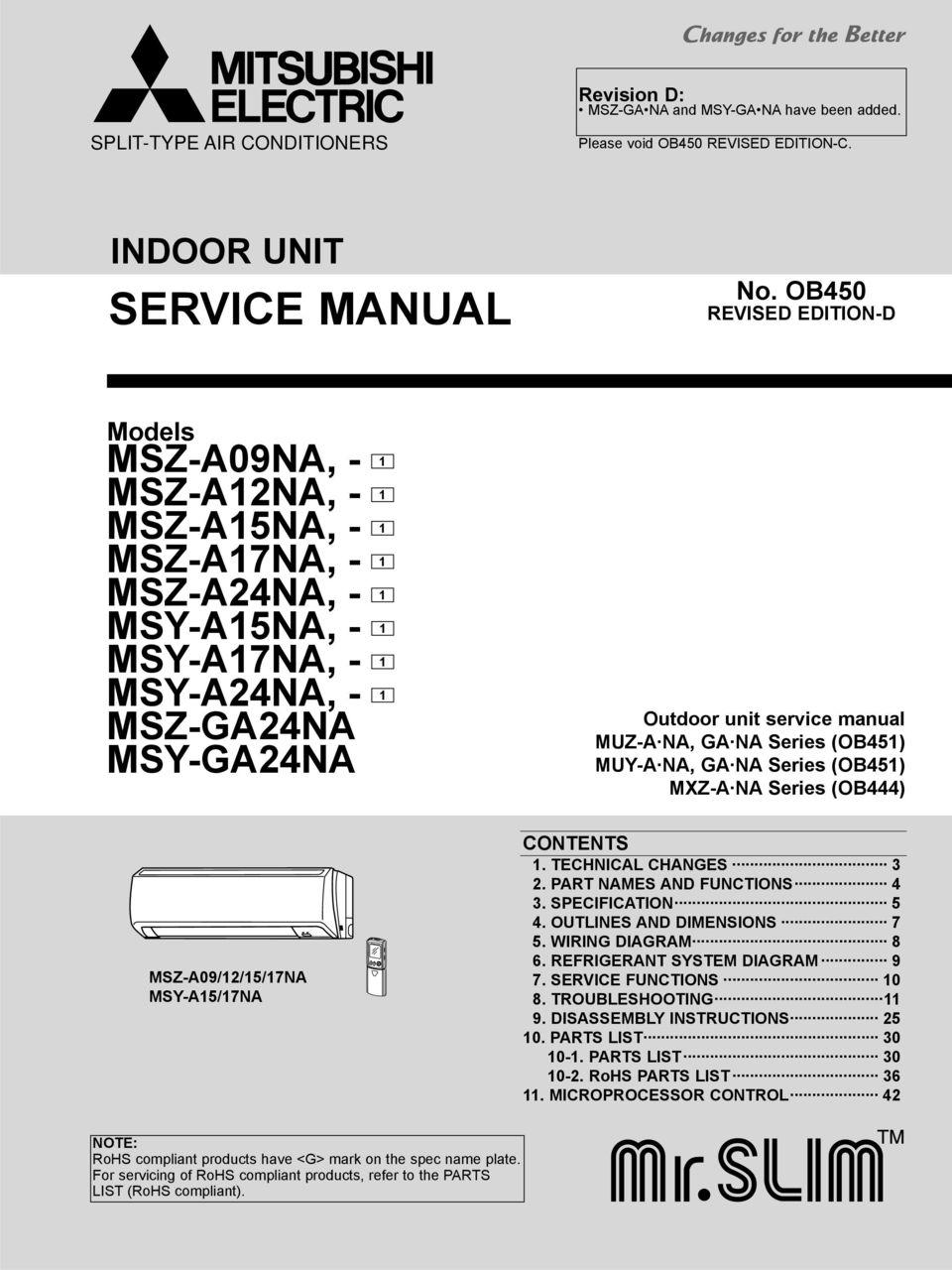 hight resolution of manual muz a na ga na series ob451 muy a na