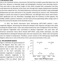 they were able to take spectral images of stars which revealed their composition and they could [ 960 x 1371 Pixel ]