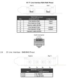 rj48x wiring diagram wiring diagramt1 rj48 wiring 1 wiring diagram source [ 960 x 1615 Pixel ]