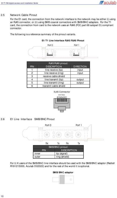 small resolution of rj48x wiring diagram wiring diagramt1 rj48 wiring 1 wiring diagram source