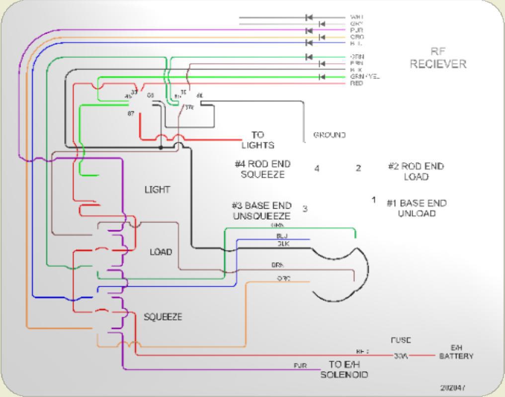 hight resolution of 400 u0026 500 series flatbed round bale transporter u0026 feeder operatore h wiring