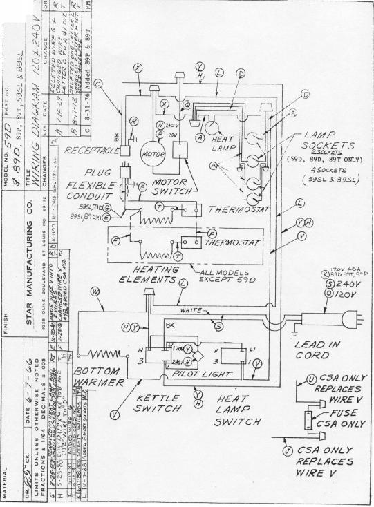 COUNTER MODEL POPCORN MACHINES MODELS 49, 49D, 49SL 59