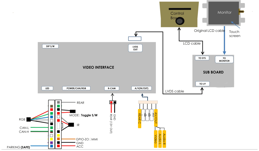 medium resolution of rear connect to reverse 12 volt trigger must use relay