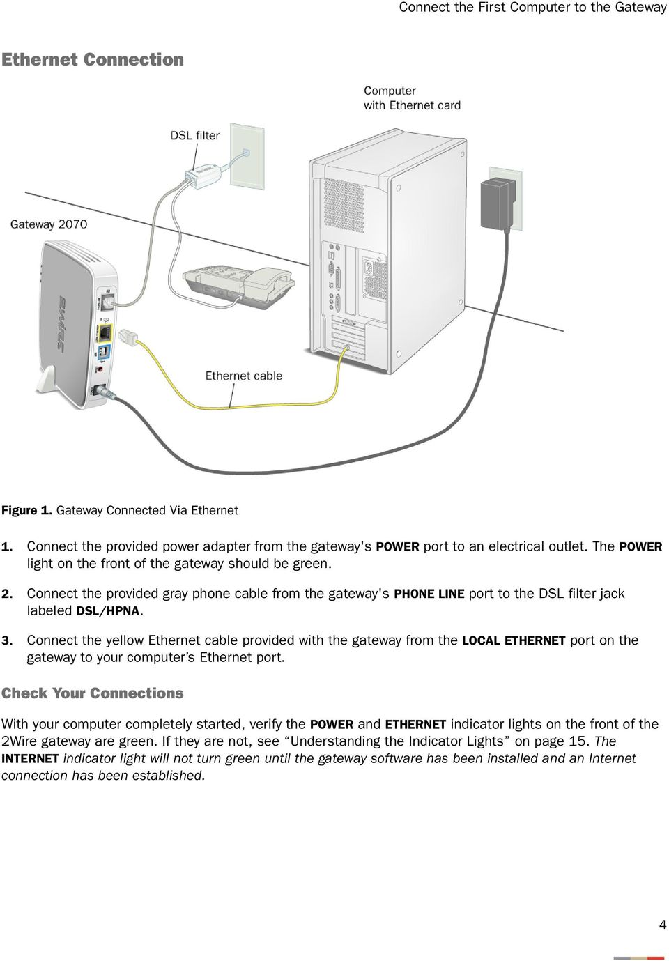 medium resolution of connect the yellow ethernet cable provided with the gateway from the local ethernet port on the
