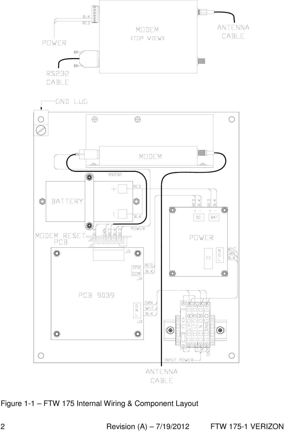 FTW 175 VERIZON Wireless Monitoring System Reference Manual Part Number VERIZON  PDF