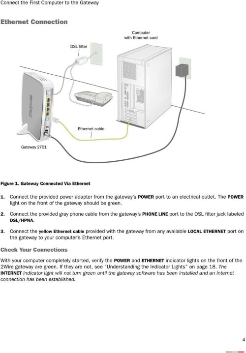 small resolution of connect the yellow ethernet cable provided with the gateway from any available local ethernet port on