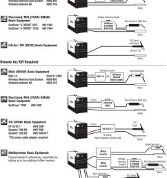 telsta bucket truck wiring diagram versalift bucket trucks dodge telsta bucket truck manual [ 960 x 1353 Pixel ]
