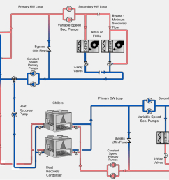 introduction this ehelp explains how to model a heat recovery plant using air cooled chillers [ 1262 x 881 Pixel ]