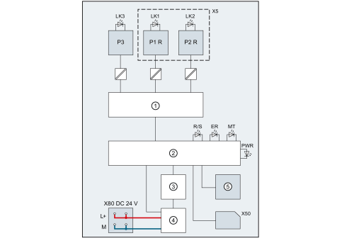 small resolution of wiring 3 1 pin assignment block diagram the following figure shows the block diagram of the cpu